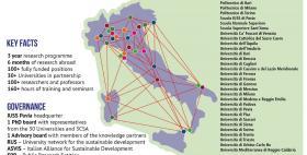 dottorato_nazionale_in_sviluppo_sostenibile_e_cambiamento_climatico_network